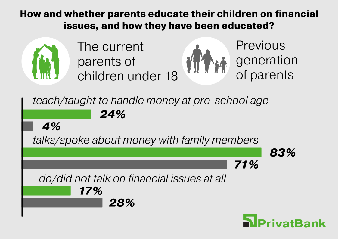 Parents and children: a selection of news